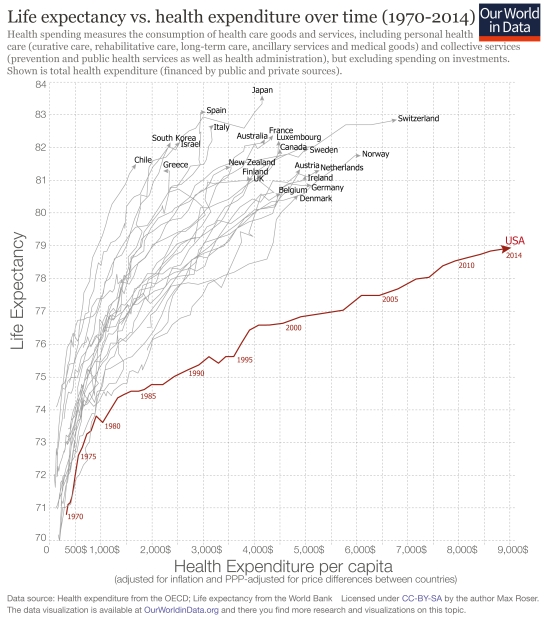 lifeexpectancygraphic